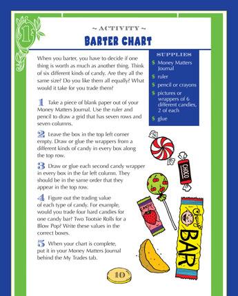 Barter Chart
